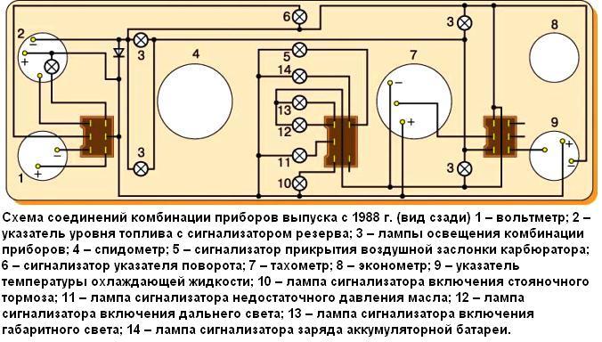 Низкий щиток приборов схема подключения