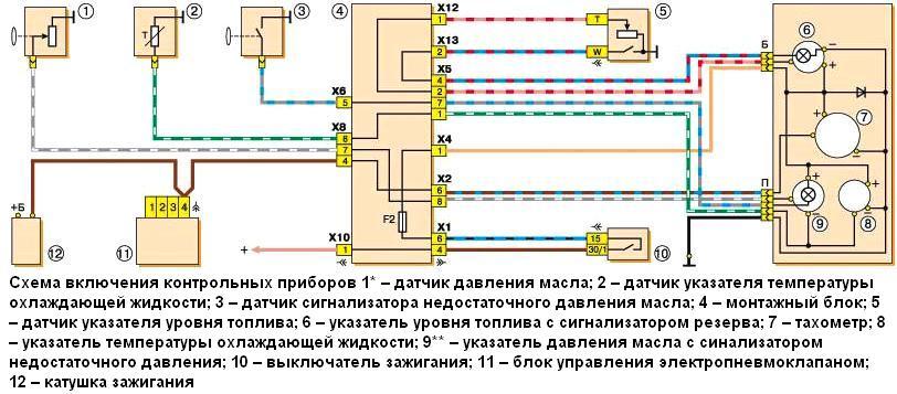 щитка приборов ВАЗ-2107