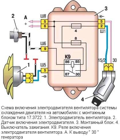 Схема включения датчика включения вентилятора на 2109