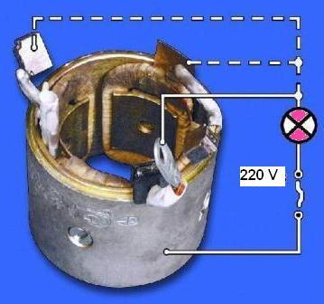 Как подключить газ к котлу