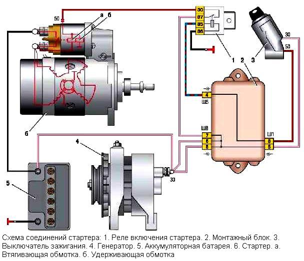 Фото №18 - неисправности электрооборудования ВАЗ 2110 инжектор
