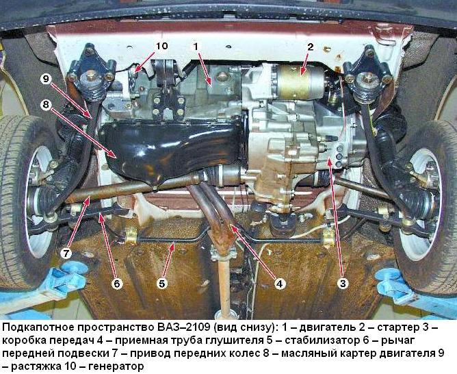 Ваз 2109 технические характеристики двигателя 2