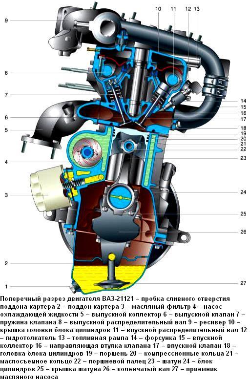 кур-несушек 8 клапанный двигатель подача воды в впускную систему она имеет ряд