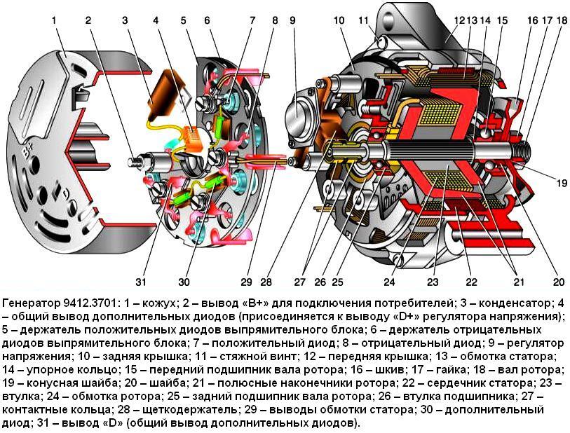 Фото №9 - размеры щётки генератора ВАЗ 2110