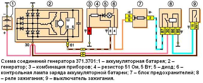 Проверка генератора