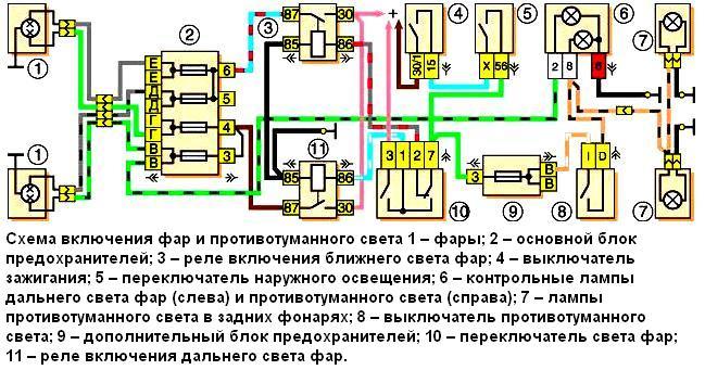 фар автомобиля ВАЗ-2121