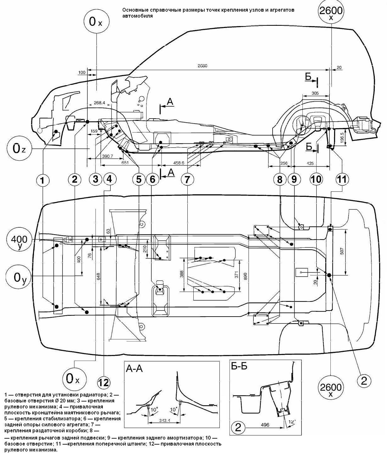 размеров кузова контрольных схема