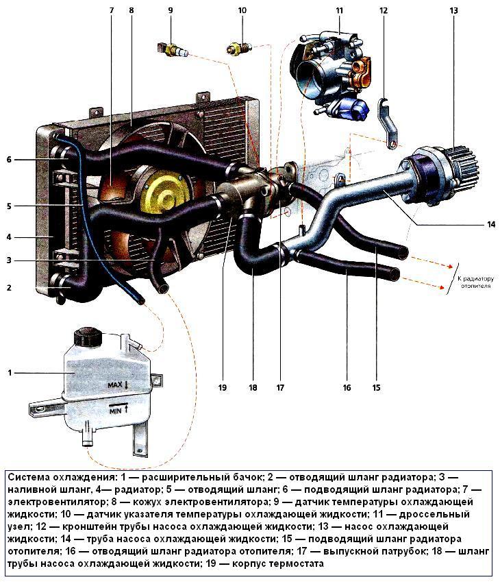 двигателя ВАЗ-21114
