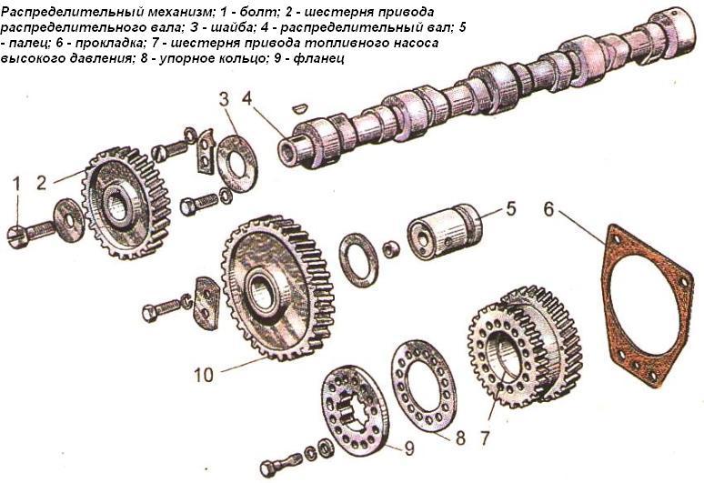 механизма Д-245