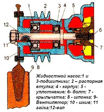 охлаждающей жидкости Д-245