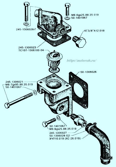 Агрегаты системы охлаждения