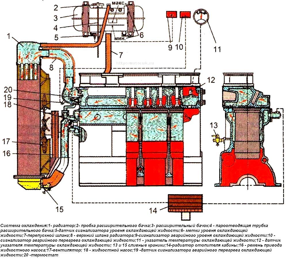 Схема охлаждения двигателя калина фото 895