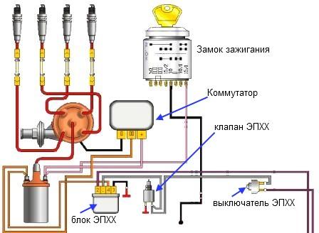 Система зажигания ГАЗ-3110 с