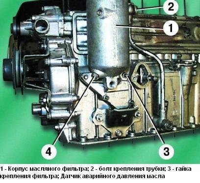 На двигателе ЗМЗ-402 перед
