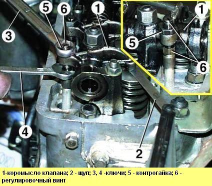 клапанов двигателя ЗМЗ-402
