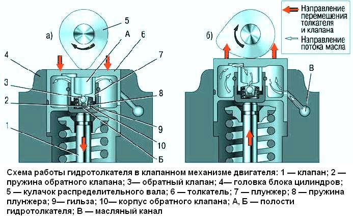 ЗМЗ-405, ЗМЗ-406