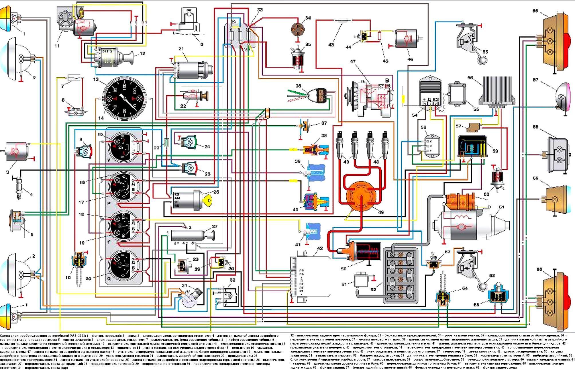 цветная схема электропроводки уаз