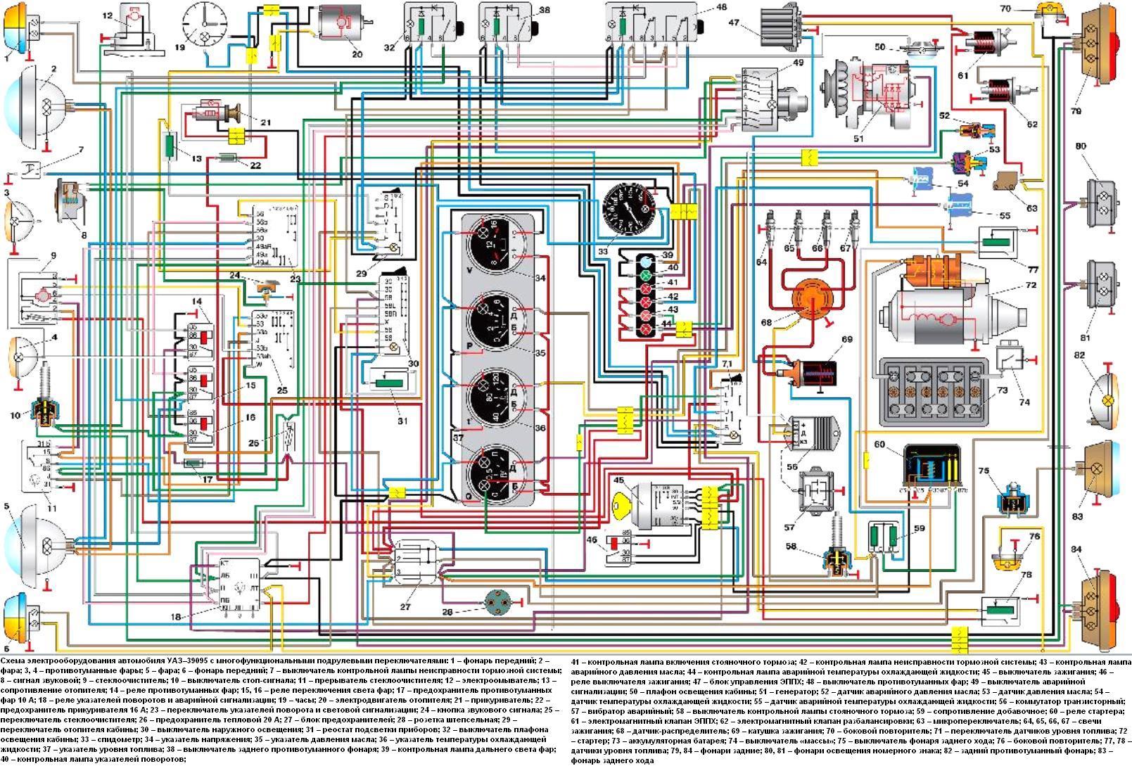 Уаз 39095 схема проводки