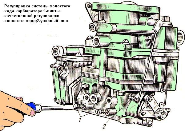 Работа карбюратора К-88А на