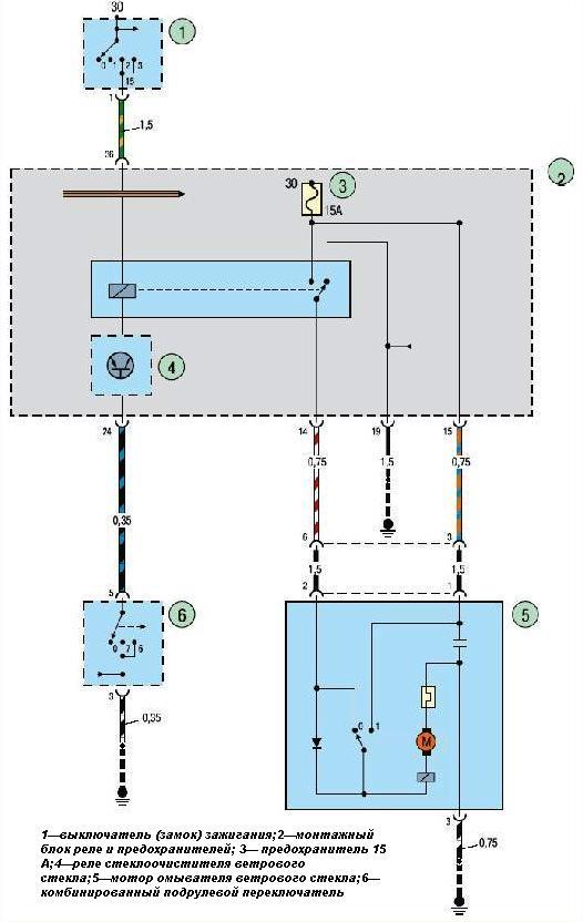 Принципиальные электрические