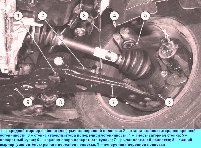 Ремонт ходовой форд мондео 3