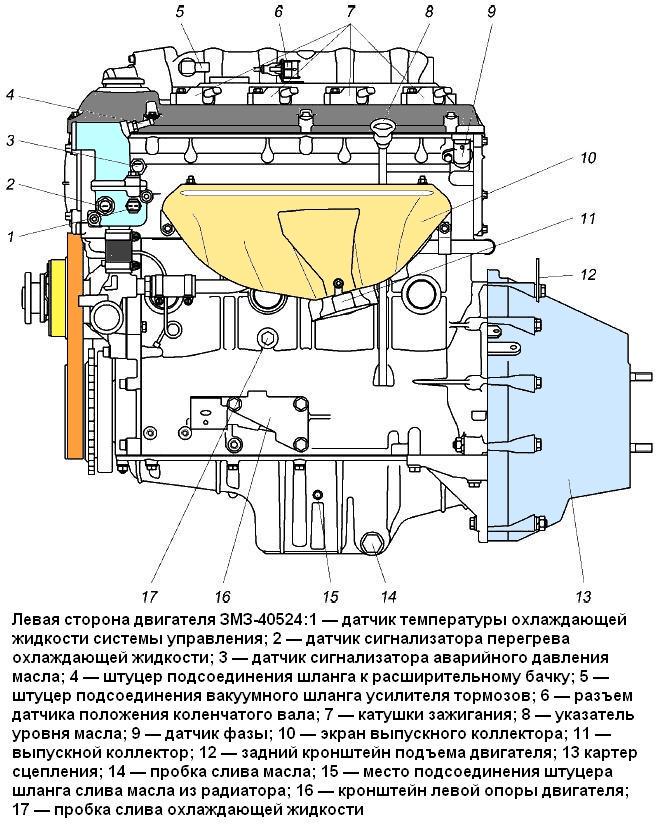 Схема двигателя змз 409 евро 2
