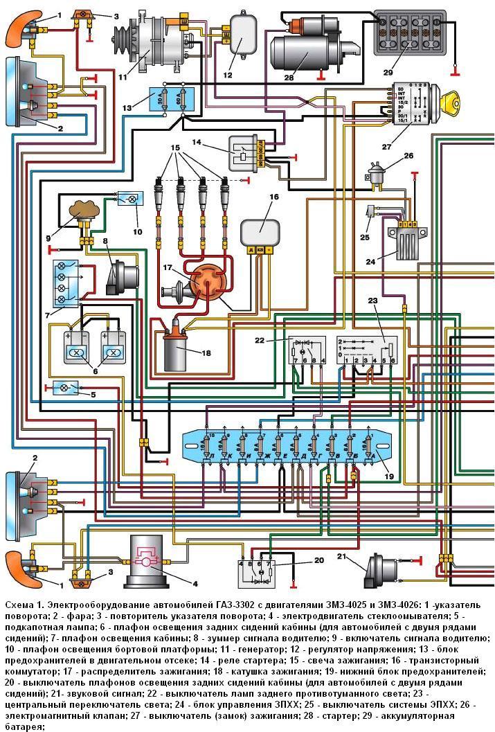 Эл схема газ 31029 с 402