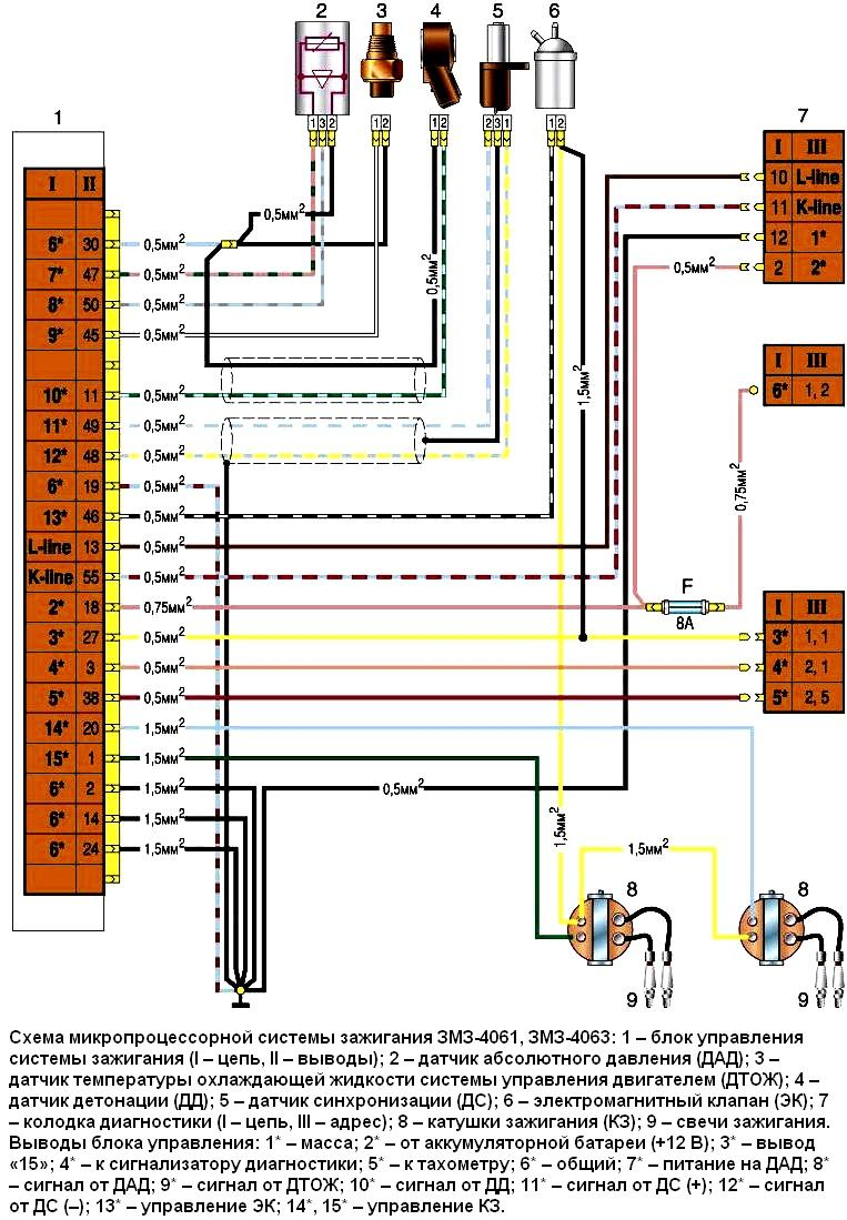 Змз 409 схема зажигания