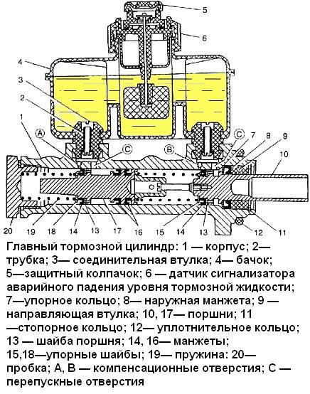 показать видео ремонт глав тормозного цил газ 69 Высоцкая показала свое