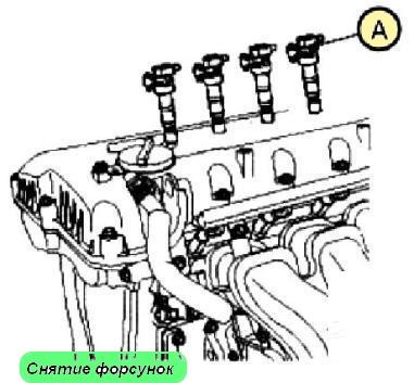 Проверить компрессию в двигателе цена - 9a1