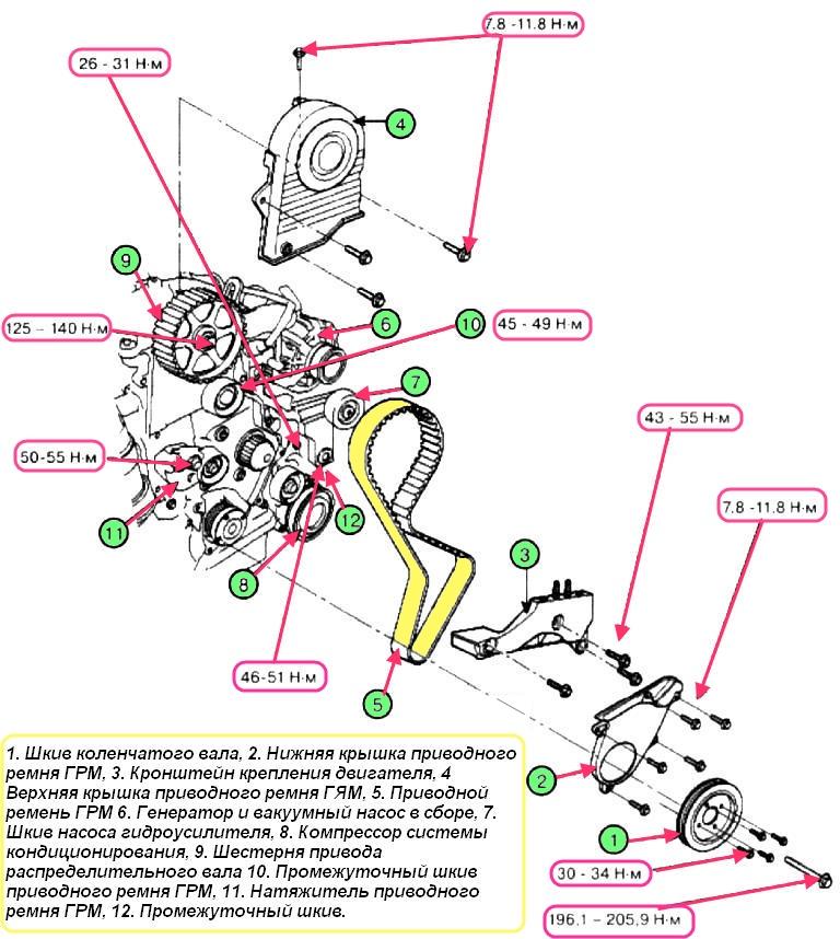 механизма дизеля D4EA