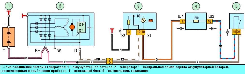 Нива схема зарядки карбюраторная