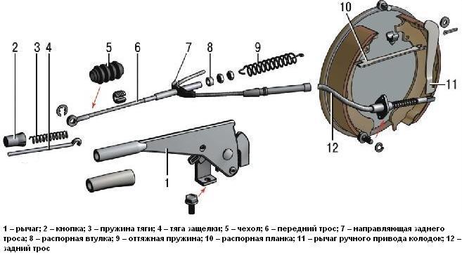 Детали привода стояночного