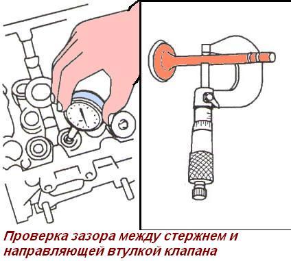 ремонт двигателя к4м