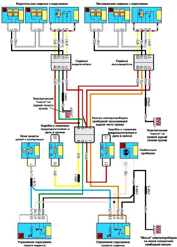 Рено меган 2 схема проводки
