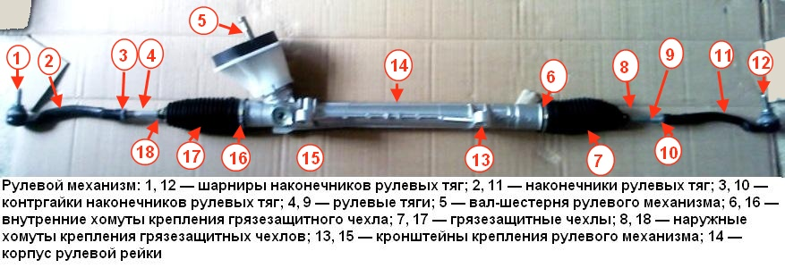 Схема рулевого управления рено меган 2