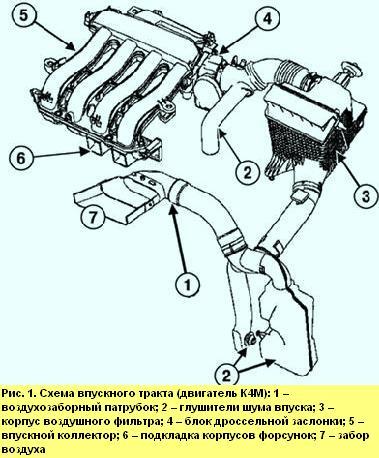 Схема впускного тракта