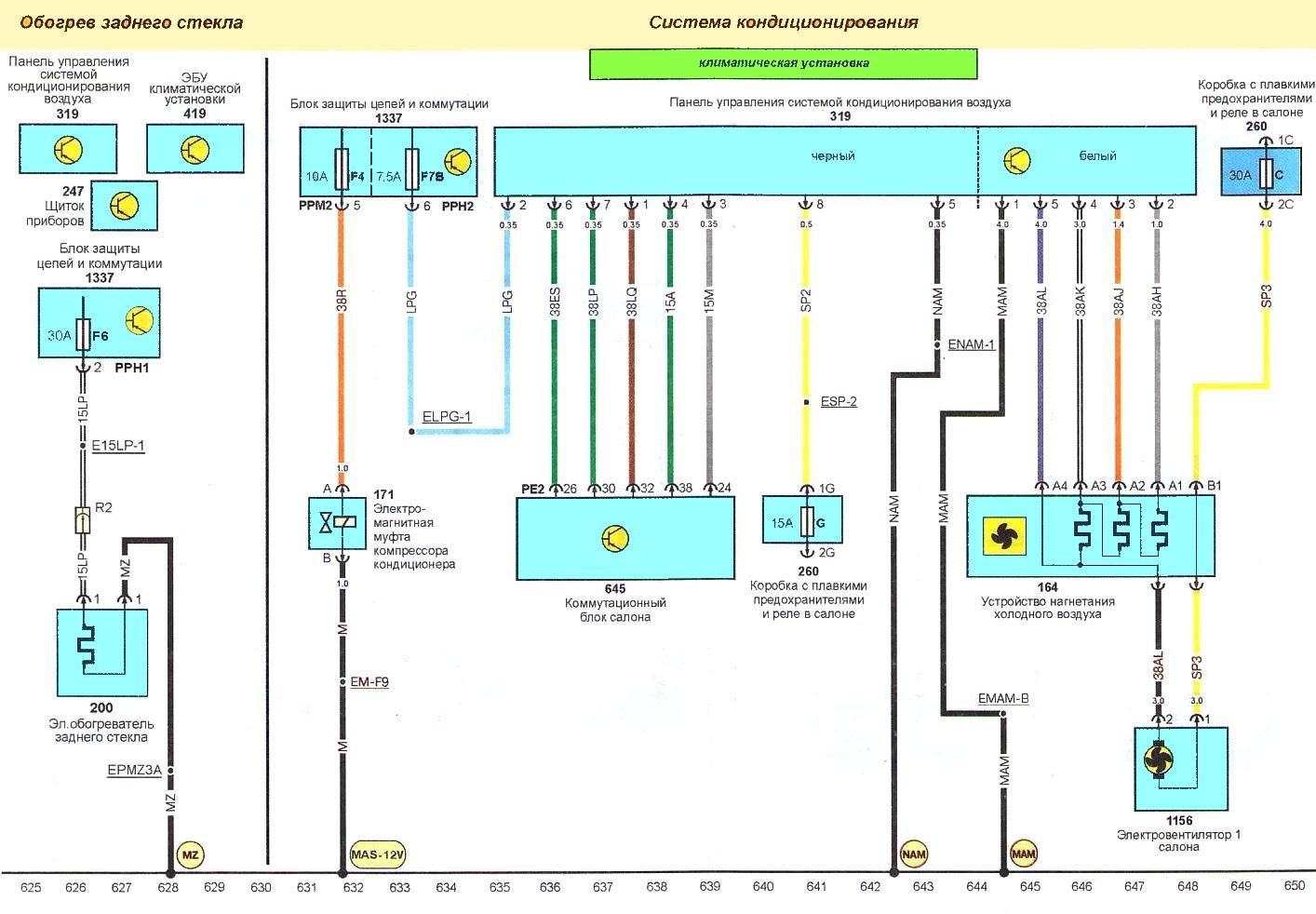 Схема заправки кондиционера рено меган 2