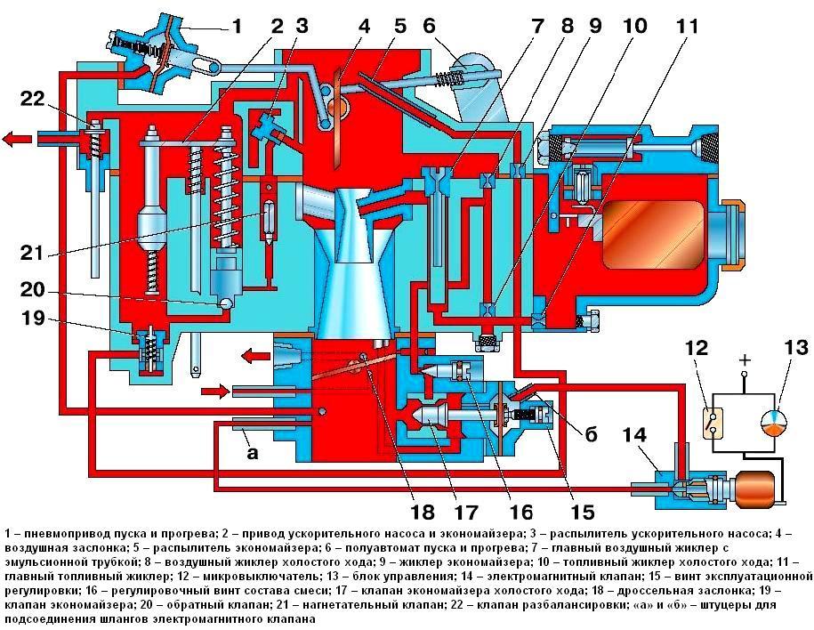 Схема карбюратора К–131