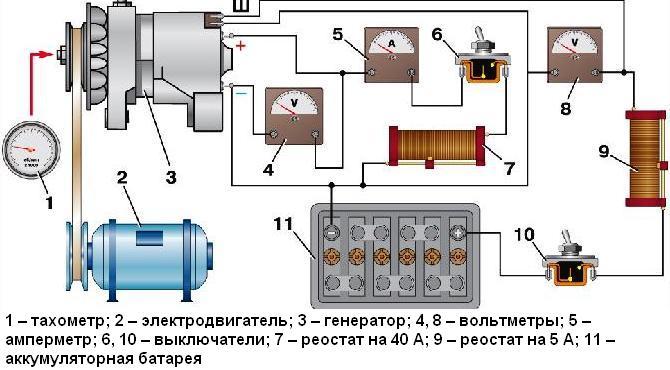 Схема проверки генератора на