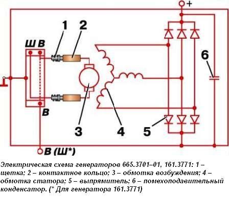 схема генераторов