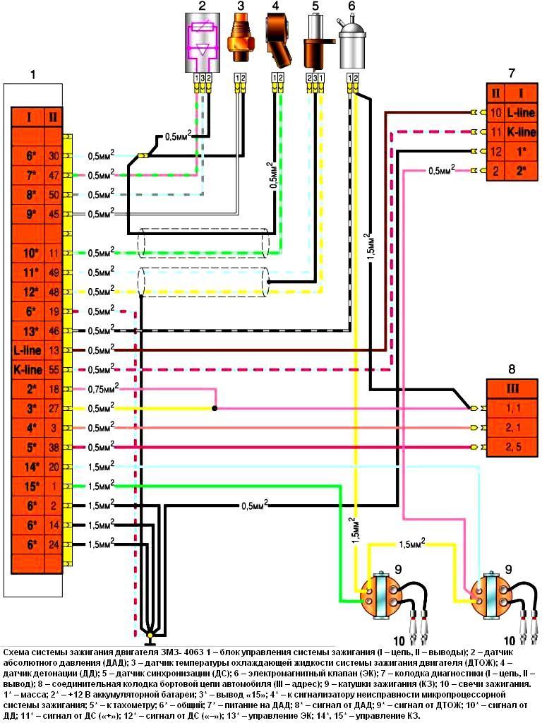 Схема компьютера двигателя 406