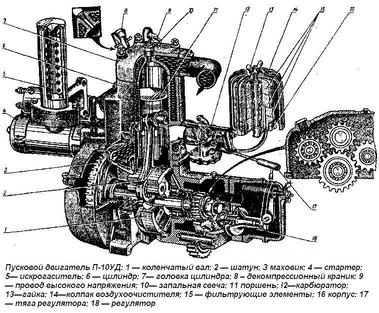 ПДМ-10