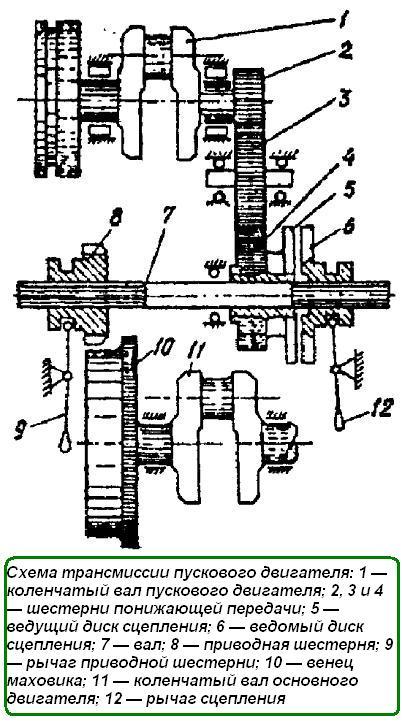 Диск сцепления ведущий (корзина) дв.405, 406, 409, 4025.