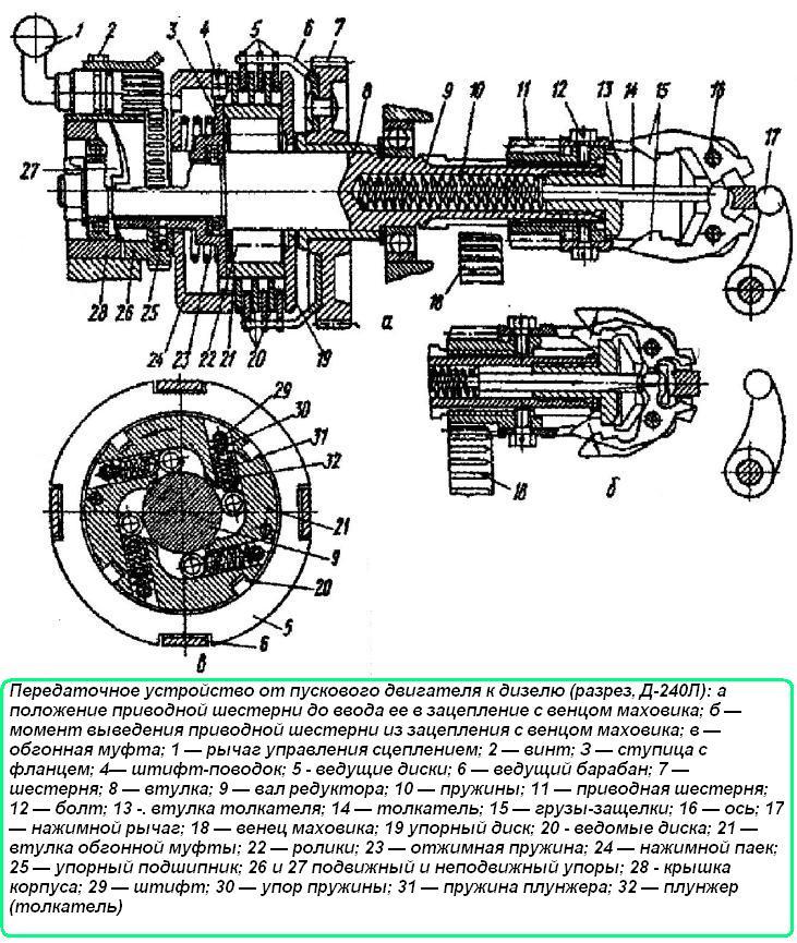 пусковых двигателей