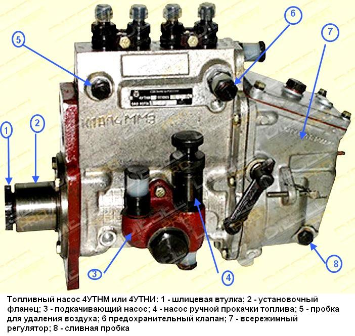 На дизелях Д-242/ Д-243/Д-244