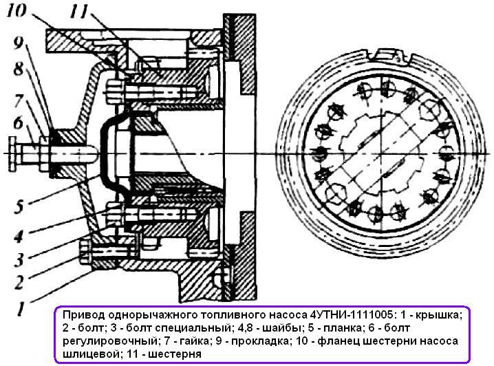Схема привода топливного насоса дизеля