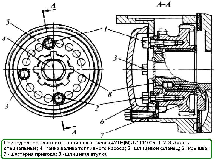 насоса дизелей Д-245/245.5