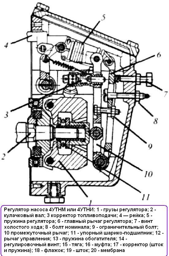 Регулировка топливной аппаратуры мтз 80 своими руками 47