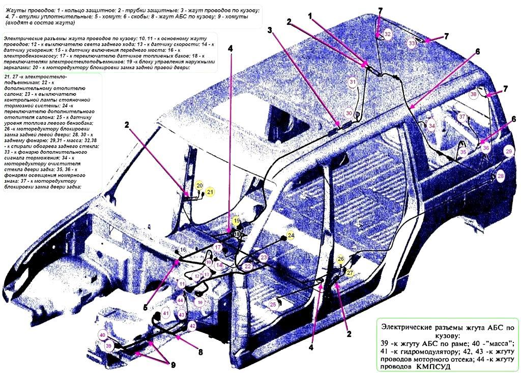 3 Жгуты проводов УАЗ Патриот